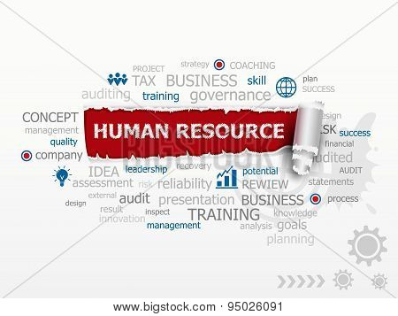 Human Resource Word Cloud.