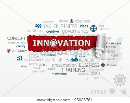Innovation Concept Word Cloud.