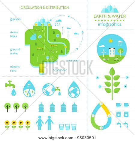 Environment, Earth and Water Infographic Elements