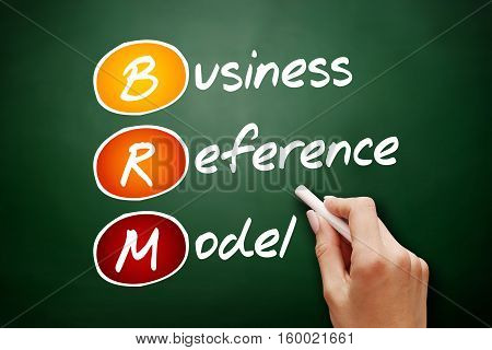 Hand Drawn Brm - Business Reference Model