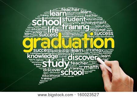 Graduation Think Bubble Word Cloud