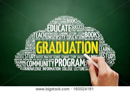 Graduation Word Cloud, Education Concept