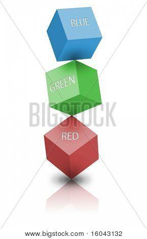 Colored block represent the RGB color space