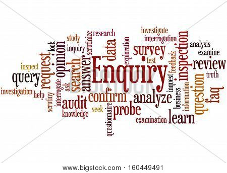 Enquiry, Word Cloud Concept 4