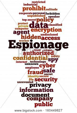 Espionage, Word Cloud Concept 2