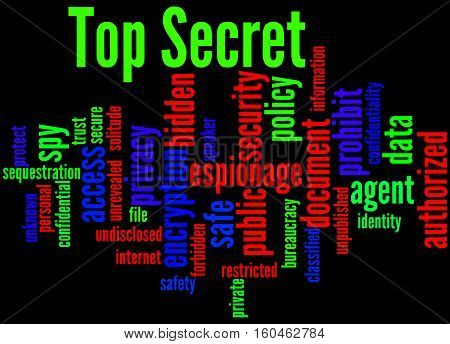 Top Secret, Word Cloud Concept 8