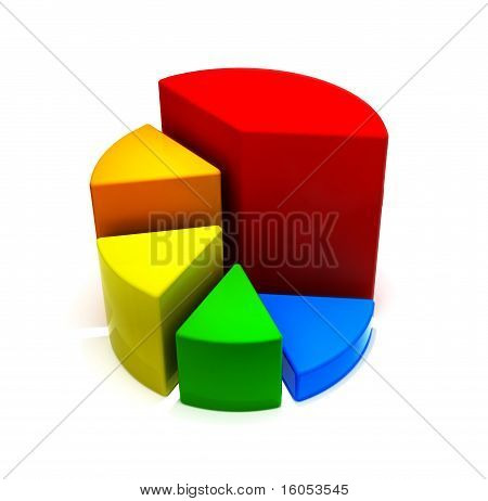 3D Rendered Pie Chart