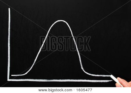 Drawing A Normal Distribution Bell Curve On A Chalkboard.