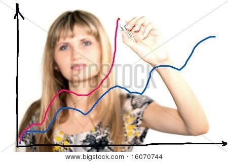 mujer mostrando crecimiento de ganancias en las ventas en un tablero blanco
