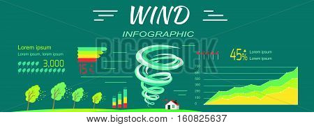 Wind infographics. Tornado and hurricanes banners. Minimal moderate extensive extreme catastrophic levels. Percentage sign. Natural disaster symbol icon sign charts and symbols. Vector illustration