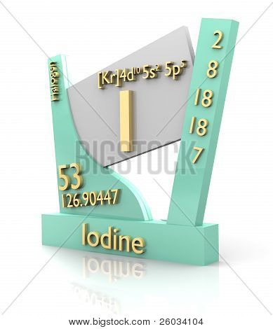 Iodine Form Periodic Table Of Elements - V2
