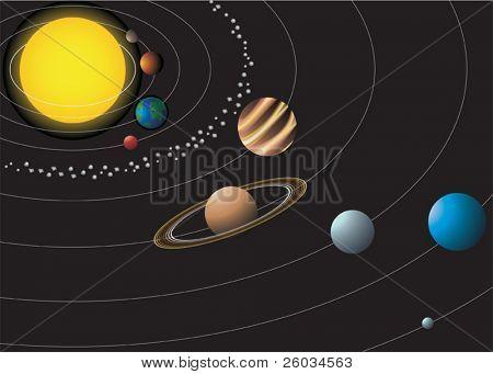 Sistema solar con nueve planetas. Ilustración de Vector