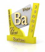 Barium Form Periodic Table Of Elements - V2 poster