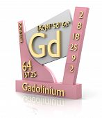Gadolinium Form Periodic Table Of Elements - V2 poster