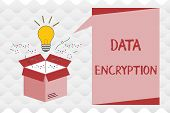 Handwriting Text Data Encryption. Concept Meaning Symmetric Key Algorithm For The Encrypting Electro poster