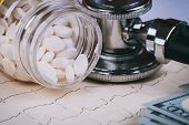 Pharmacy Background On A Table. Medicine And Healthy. Close Up Of Capsules. Stethoscope And Cardiogr poster