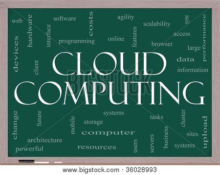 Cloud Computing Word Cloud Concept On A Blackboard