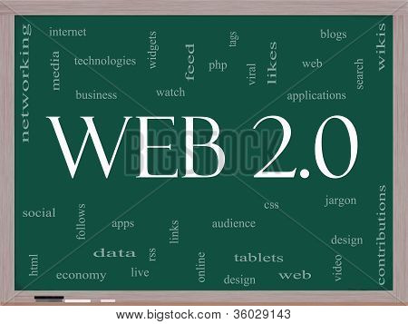 Web 2.0 Word Cloud Concept On A Blackboard