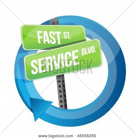 Fast Service Road Sign Cycle