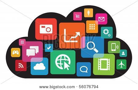Cloud App Technology