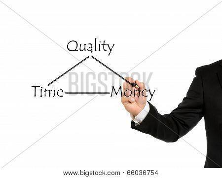 Businessman Presenting A Business Concept
