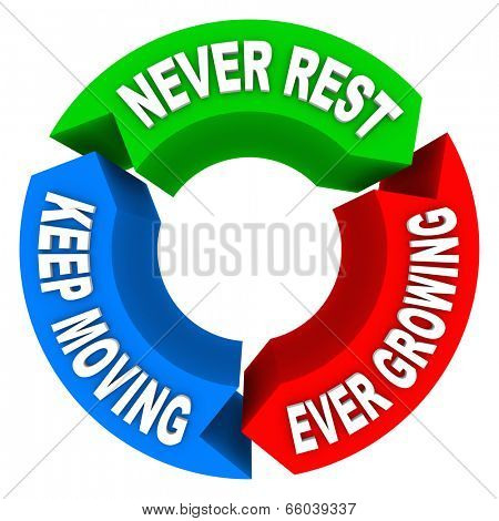 Never Rest, Keep Moving and Ever Growing consistent growth and improvement