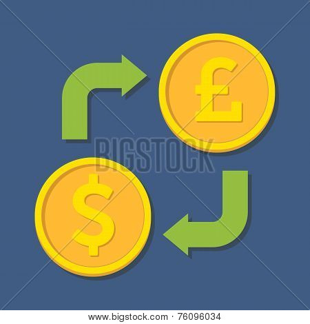 Currency Exchange. Dollar And Pound Sterling.