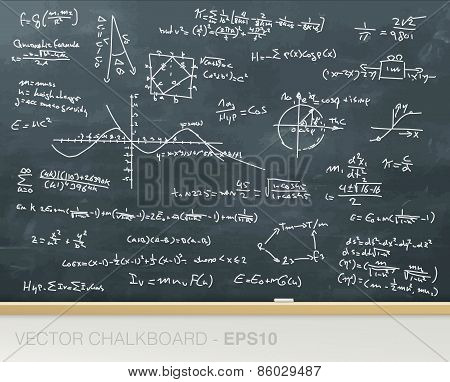 Chalkboard with formulas