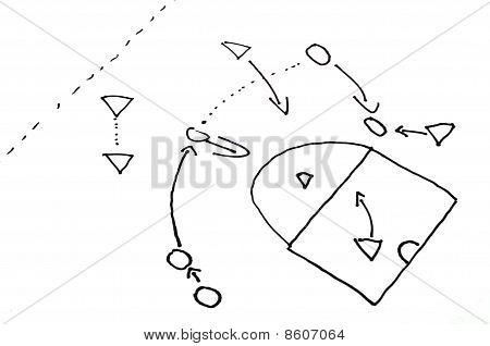 Stragegy Plan Of Ball Game
