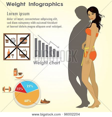Girl Measuring Herself Measuring Tape, Weight Infographics.