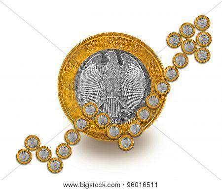 European Coin Growth Graph