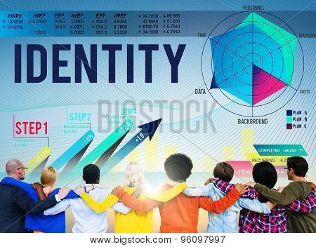 Identity Branding Trademark Marketing Product Concept