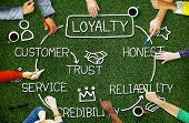 Loyalty Customer Service Trust Honest Reliability Concept poster