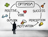 pic of perception  - Optimism Positive Outlook Vibe Perception Vision Concept - JPG