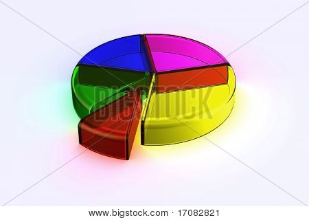 3d rendering of a colorful glass pie chart.