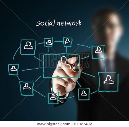 soziale Netzwerk-Struktur zeichnen in einem whiteboard
