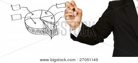 Mão de empresário escrever gráfico isolado no branco