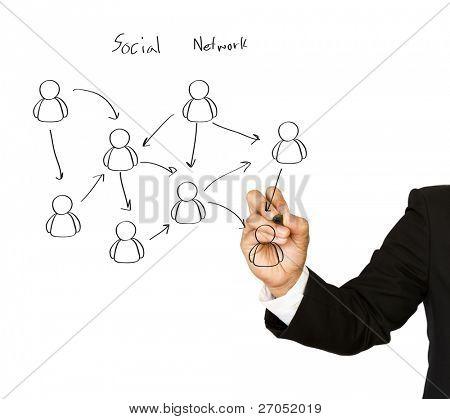 Mão de empresário, desenhando um esquema de rede social em um quadro