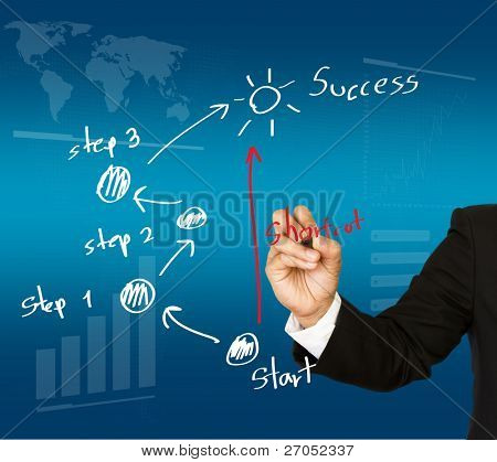 "Businessman drawing shortcut to "" Success """