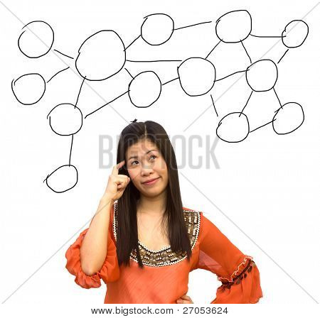 Young woman with her social network and business partners in a diagram