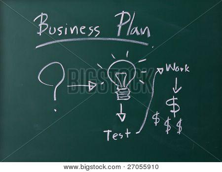 Plano de negócio no quadro-negro