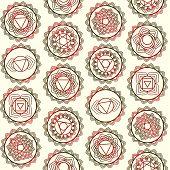 Mandala, Seamless Tribal Pattern Indian Medallion, Kaleidoscope. Background Bohemian, Decorative Orn poster