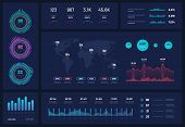Infographic Template. Dashboard, Ui Interface, Finance Graphs, Pie Chart And Column Diagrams. Analyt poster