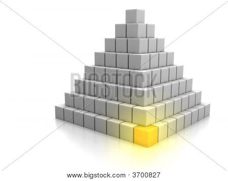 Cornerstone Concept