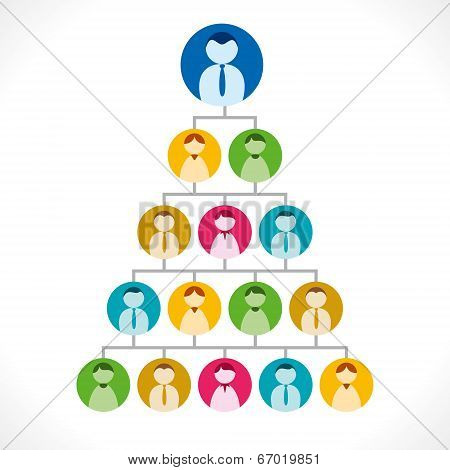 multi-level marketing or people tree or leadership