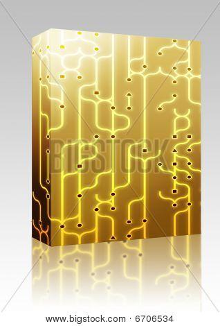 Paquete de la caja de circuitos Resumen