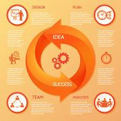 picture of arrowhead  - Orange circle round arrow infographic presentation team work cycle set vector illustration - JPG