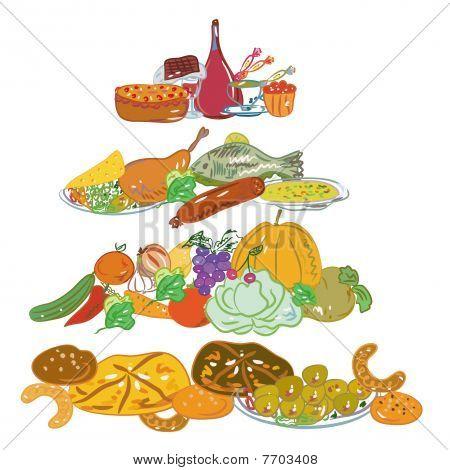Hand drawn cartoon food pyramid Stock Photo & Stock Images | Bigstock