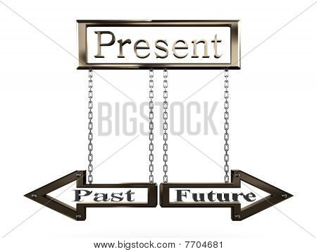 Sign Present Past Future