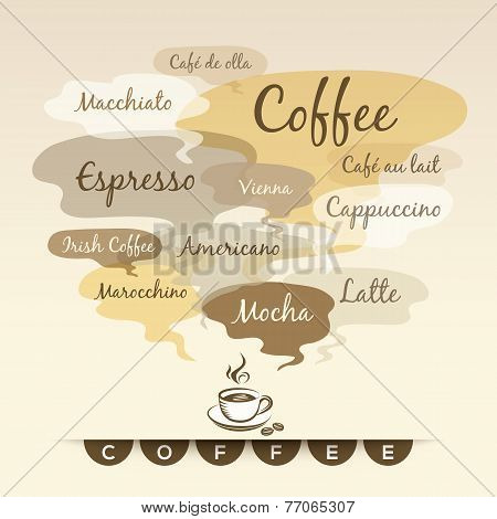 Coffee - Word Cloud